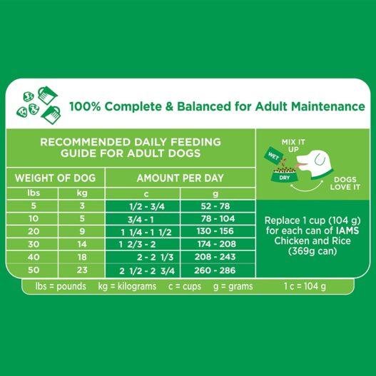 IAMS PROACTIVE HEALTH Minichunks Dry Dog Food, Chicken